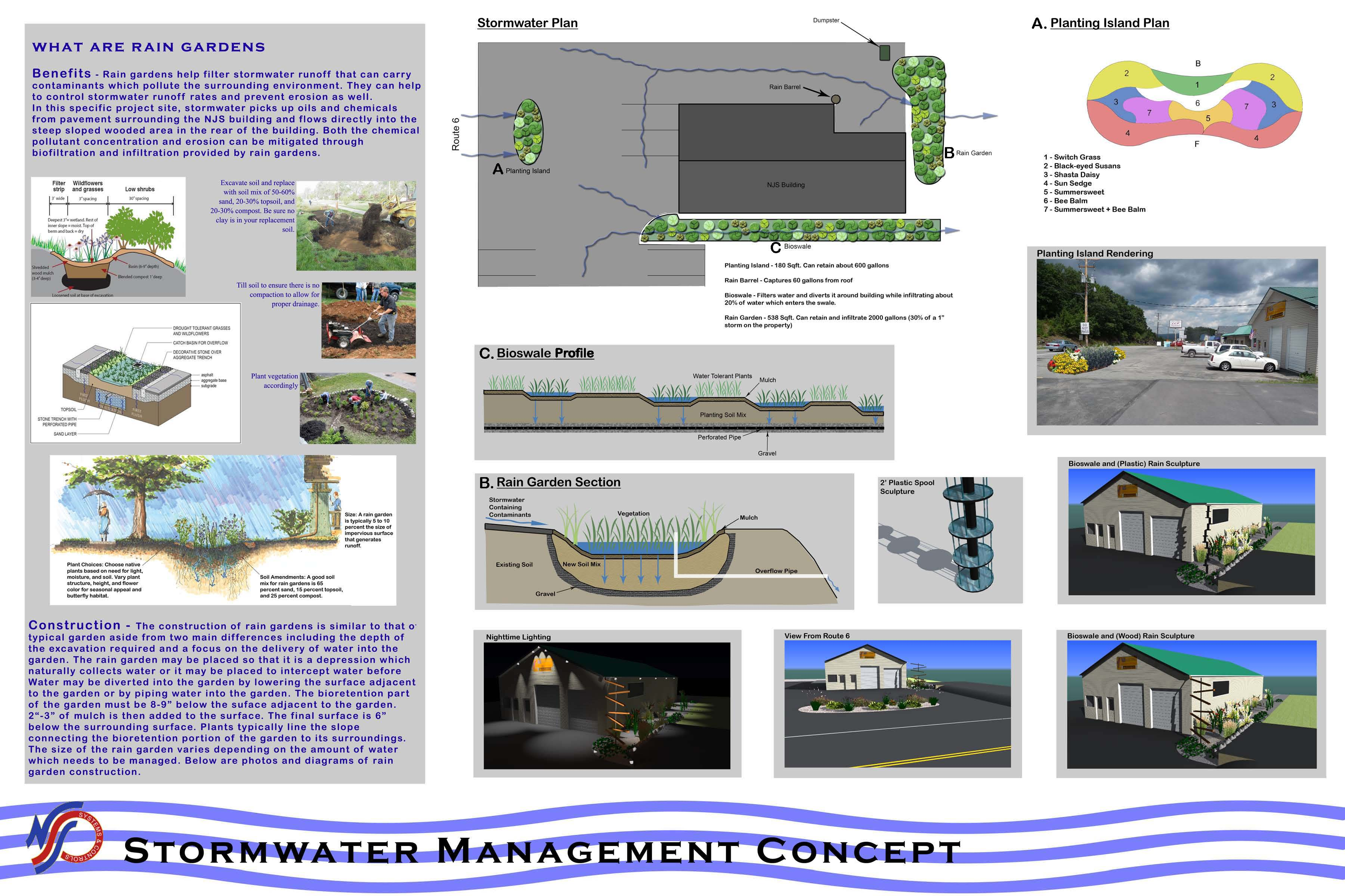 Landscape info images on pinterest sustainability for Architectural concept board examples